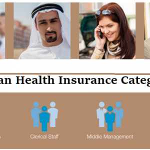 oman health insurance categories
